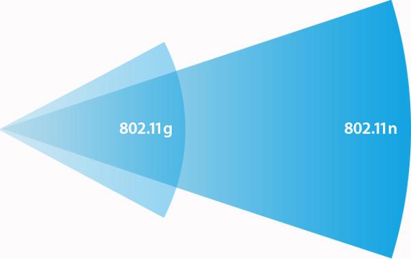 aumentar-senal-wifi