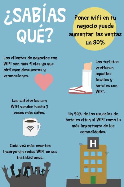 wifi para negocios infografía